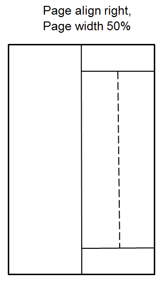 simple block diagram of the access profile screen