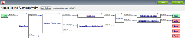 access policy with managed device status for Edge Client and managed device notification