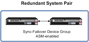 Synchronizing two ASM systems