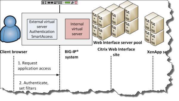 Citrix xml broker definition