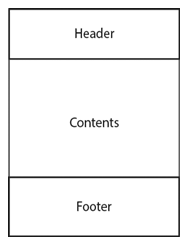 outline with header, contents, footer