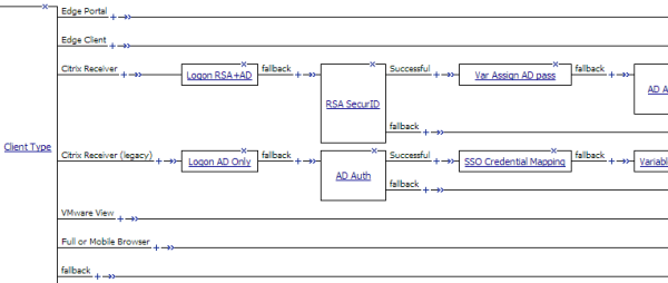 AskF5   Manual Chapter: Integrating APM with Citrix XML Brokers