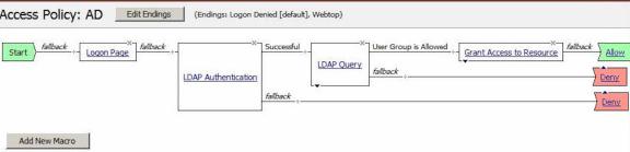 AskF5 | Manual Chapter: LDAP Query