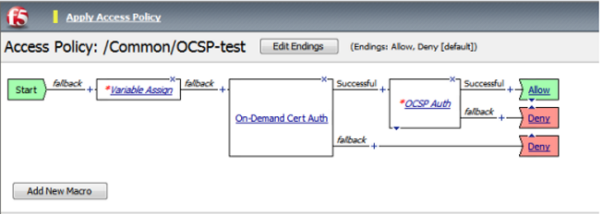 AskF5 | Manual Chapter: OCSP Authentication