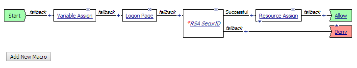 AskF5 | Manual Chapter: RSA SecurID Authentication