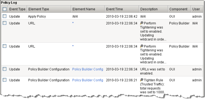 AskF5 – Security Policy Sample