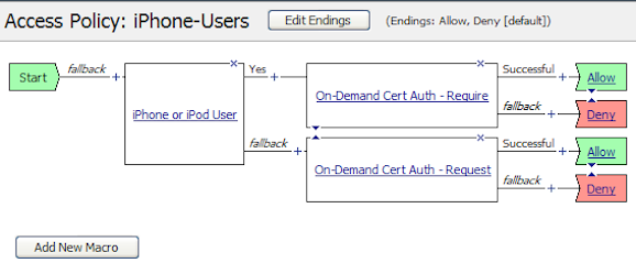 AskF5 | Manual Chapter: Using Certificate Authentication in APM